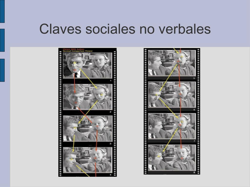 Claves sociales no verbales