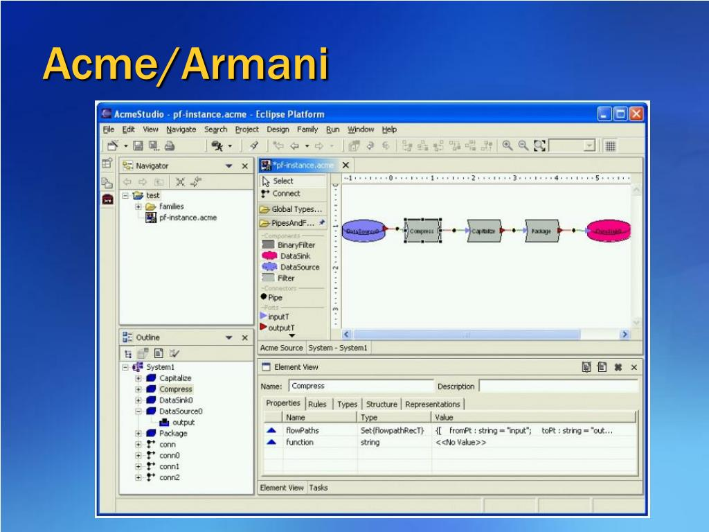 Acme/Armani