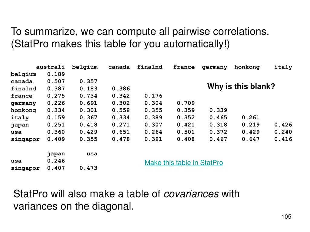 To summarize, we can compute all pairwise correlations.