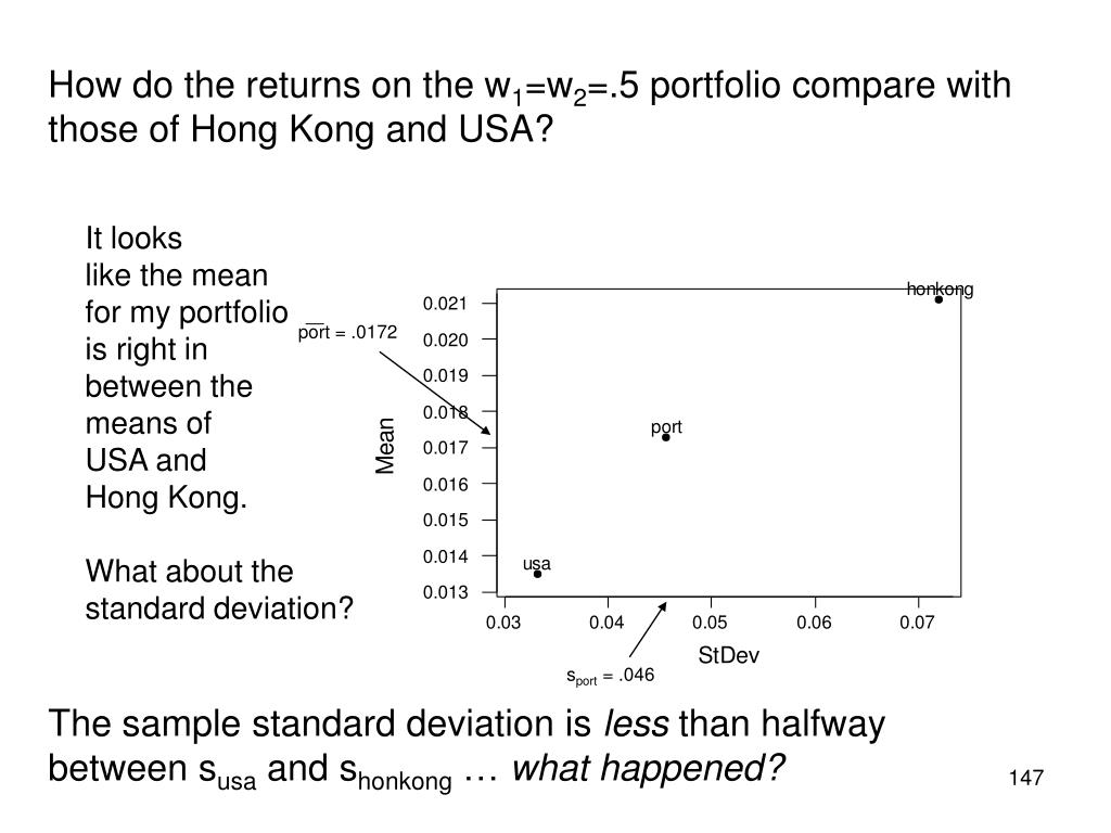 How do the returns on the w