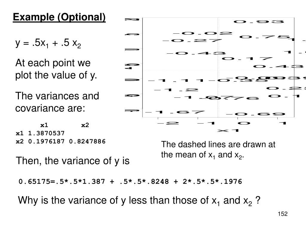 Example (Optional)