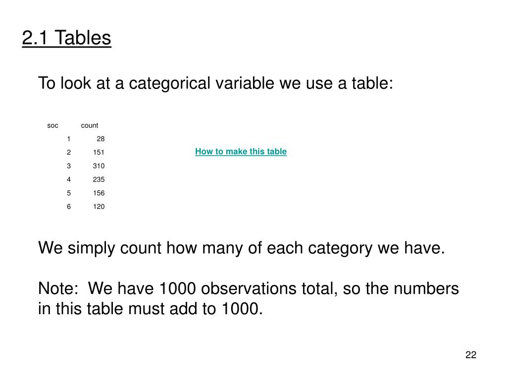 2.1 Tables