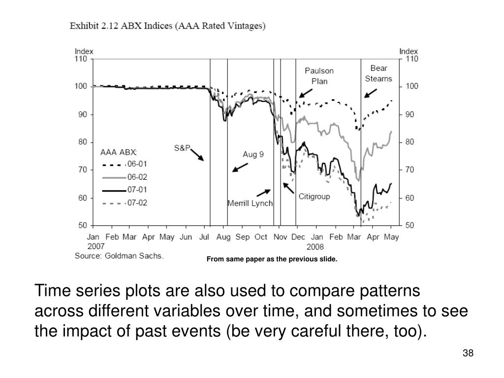 From same paper as the previous slide.