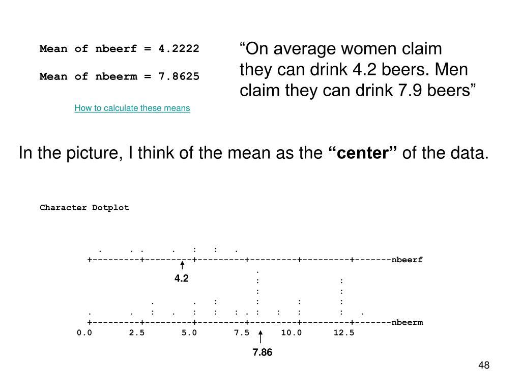 """""""On average women claim"""