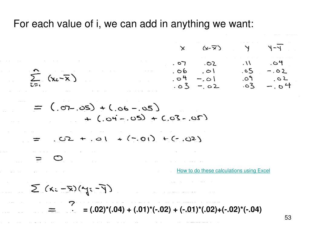 For each value of i, we can add in anything we want: