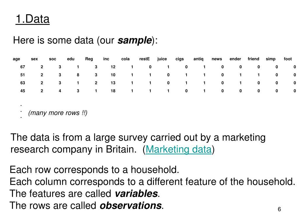 1.Data