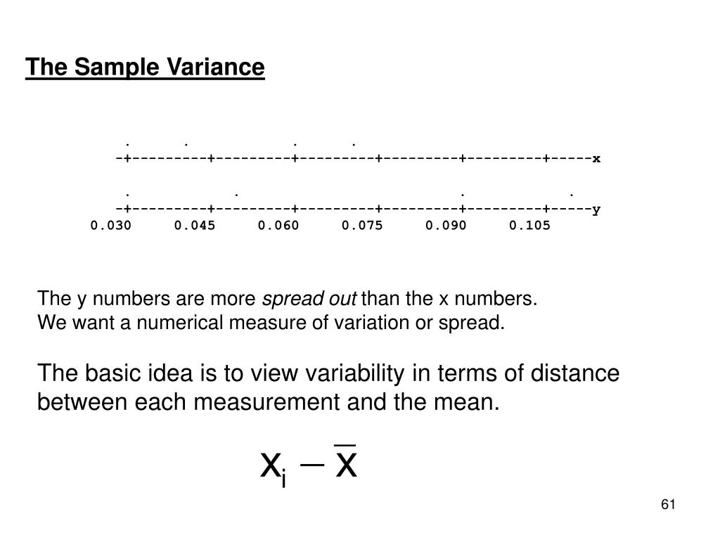 The Sample Variance
