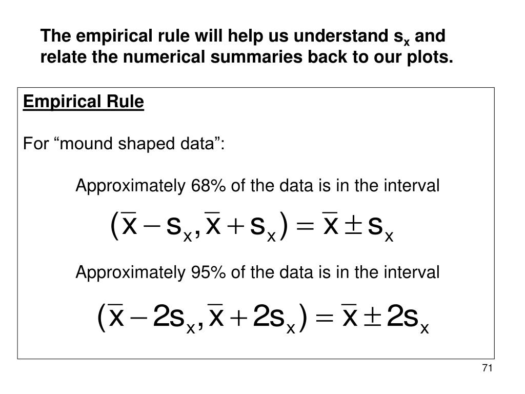 The empirical rule will help us understand s