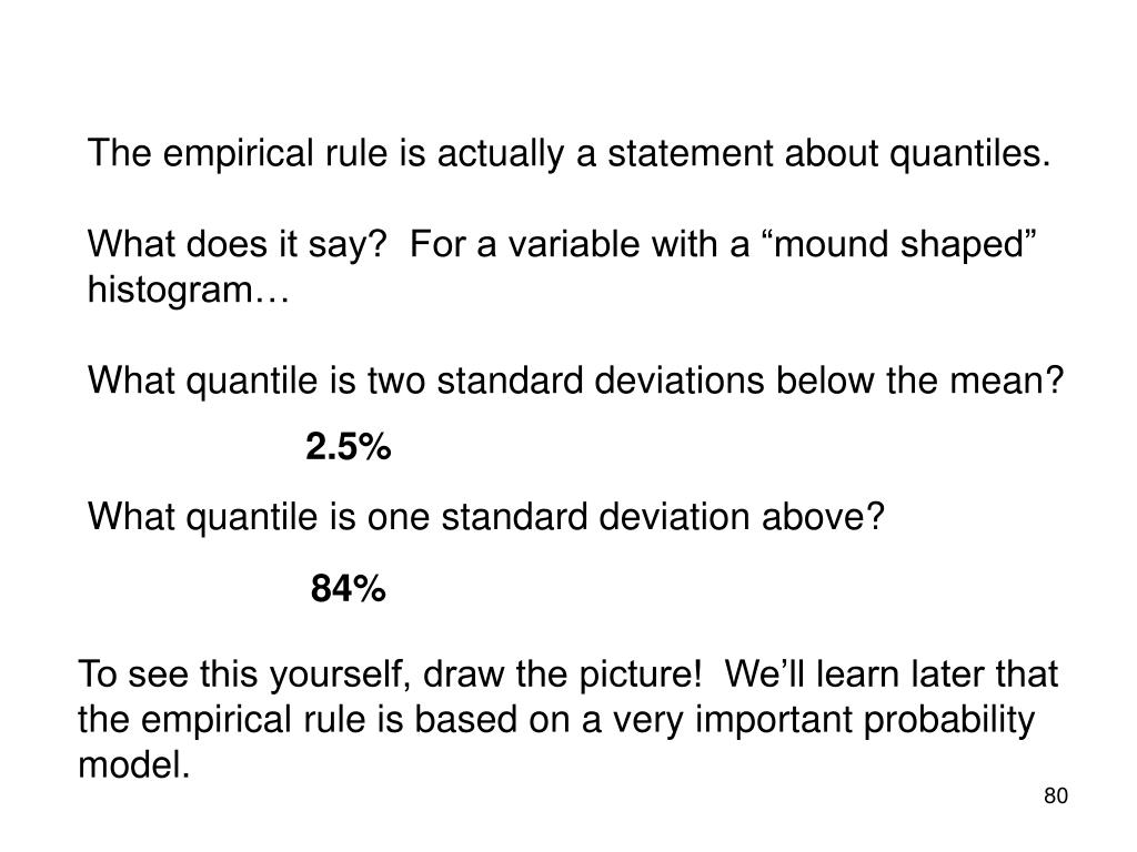 The empirical rule is actually a statement about quantiles.