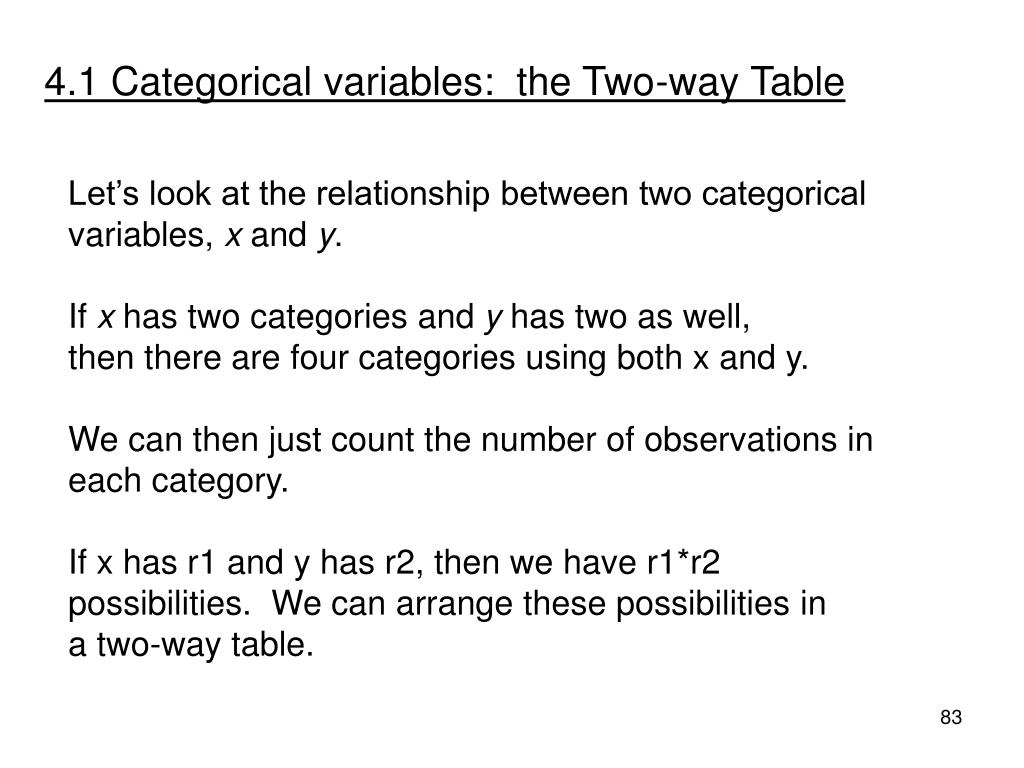 4.1 Categorical variables:  the Two-way Table