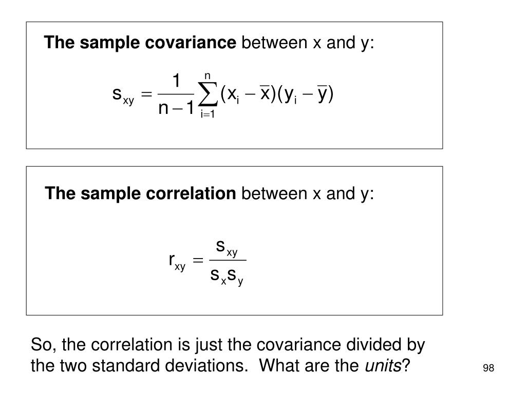 The sample covariance