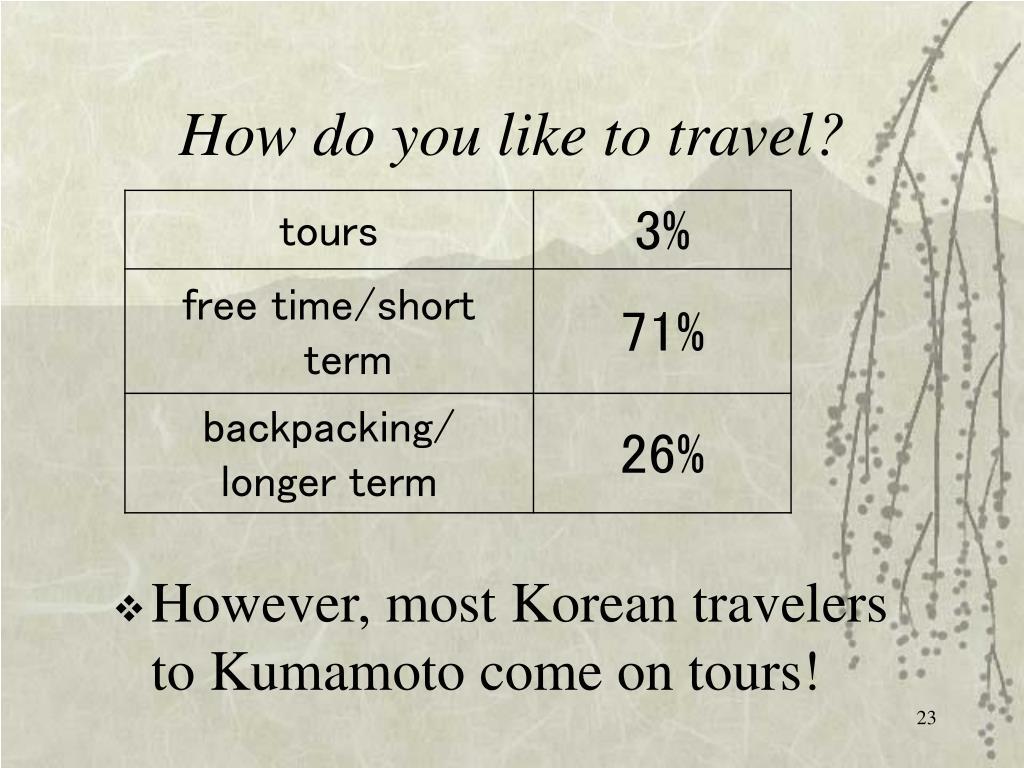 How do you like to travel?