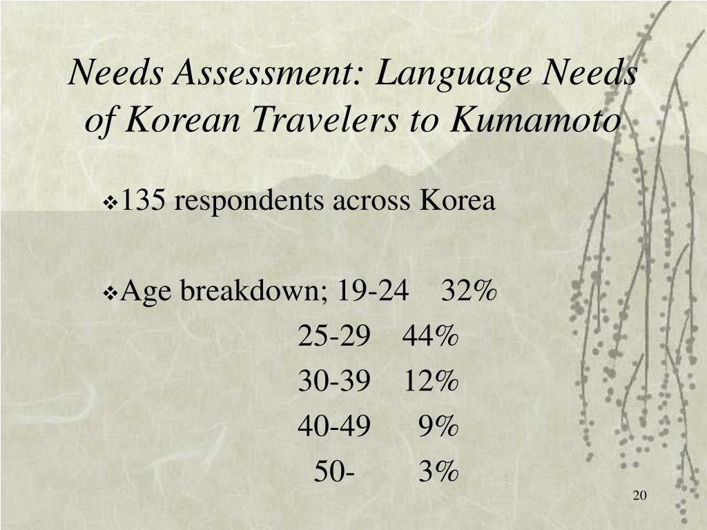 Needs Assessment: Language Needs of Korean Travelers to Kumamoto