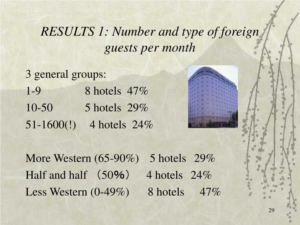 RESULTS 1: Number and type of foreign guests per month