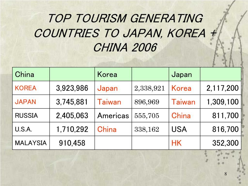 TOP TOURISM GENERATING COUNTRIES TO JAPAN, KOREA + CHINA 2006