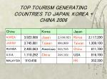 top tourism generating countries to japan korea china 2006