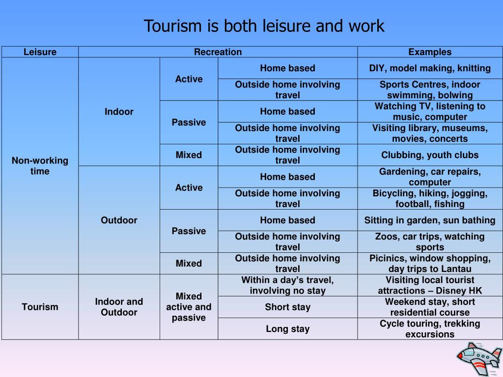 Tourism is both leisure and work
