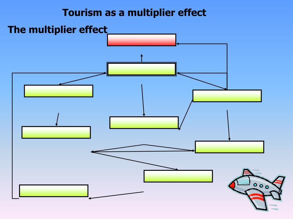 Tourism as a multiplier effect