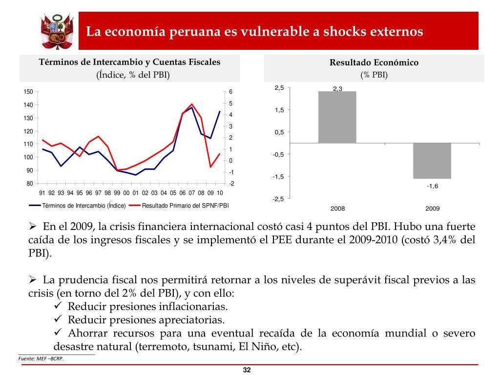 La economía peruana es vulnerable a shocks externos