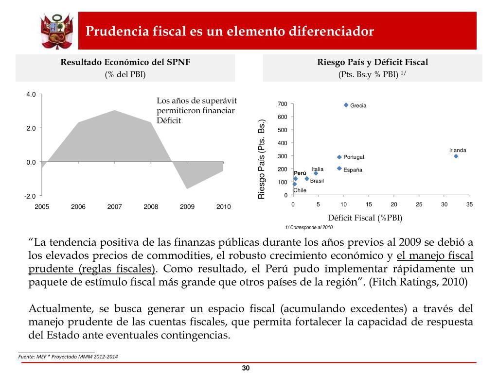 Prudencia fiscal es un elemento diferenciador