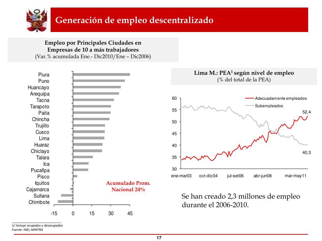 Generación de empleo descentralizado