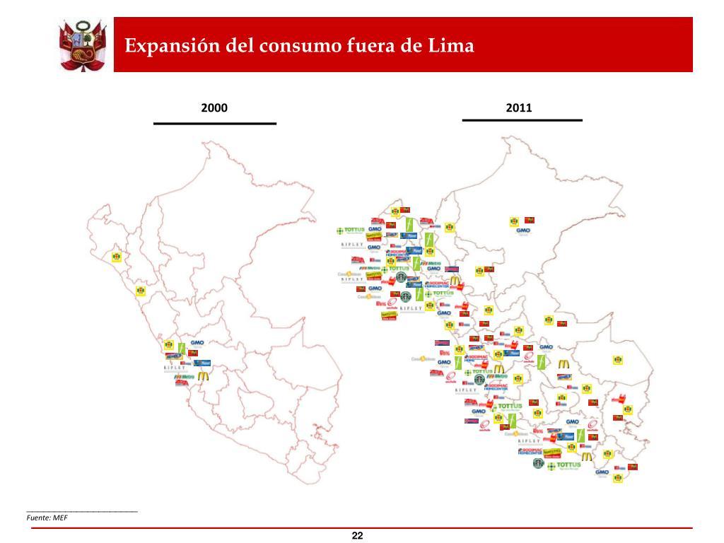 Expansión del consumo fuera de Lima