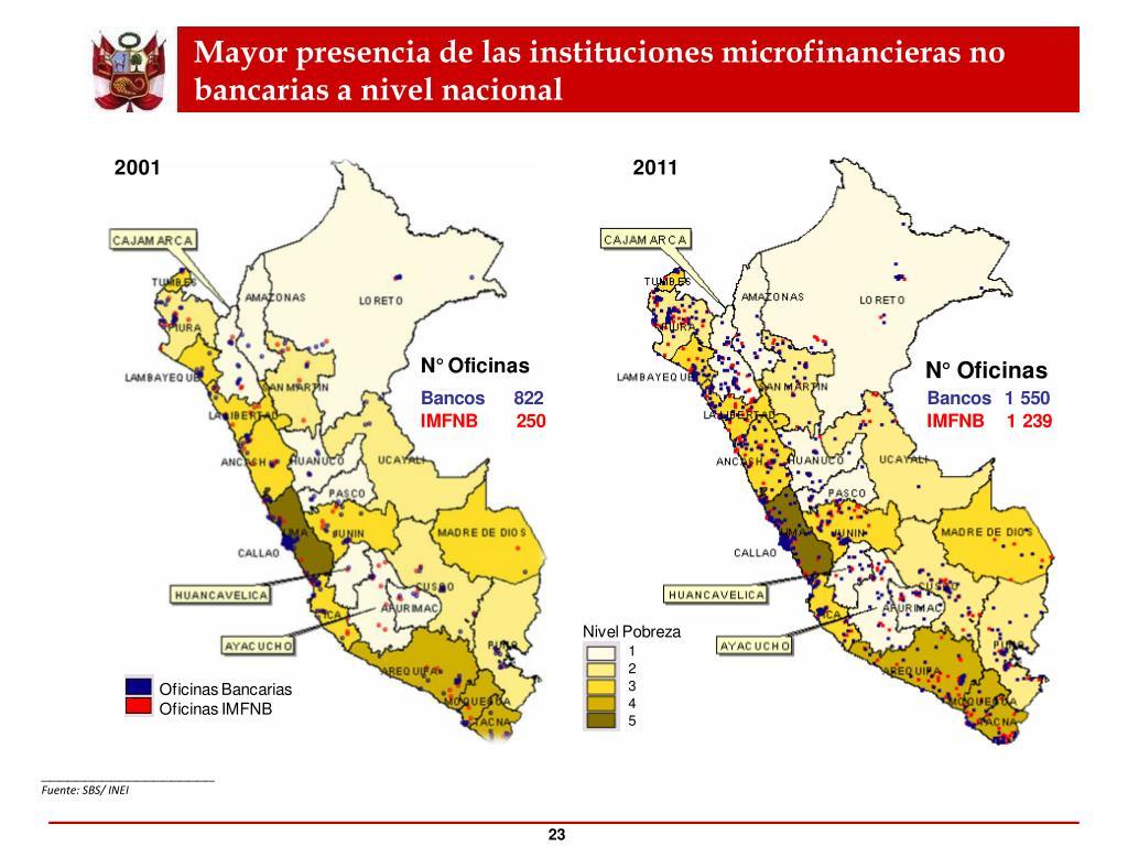 Mayor presencia de las instituciones microfinancieras no bancarias a nivel nacional