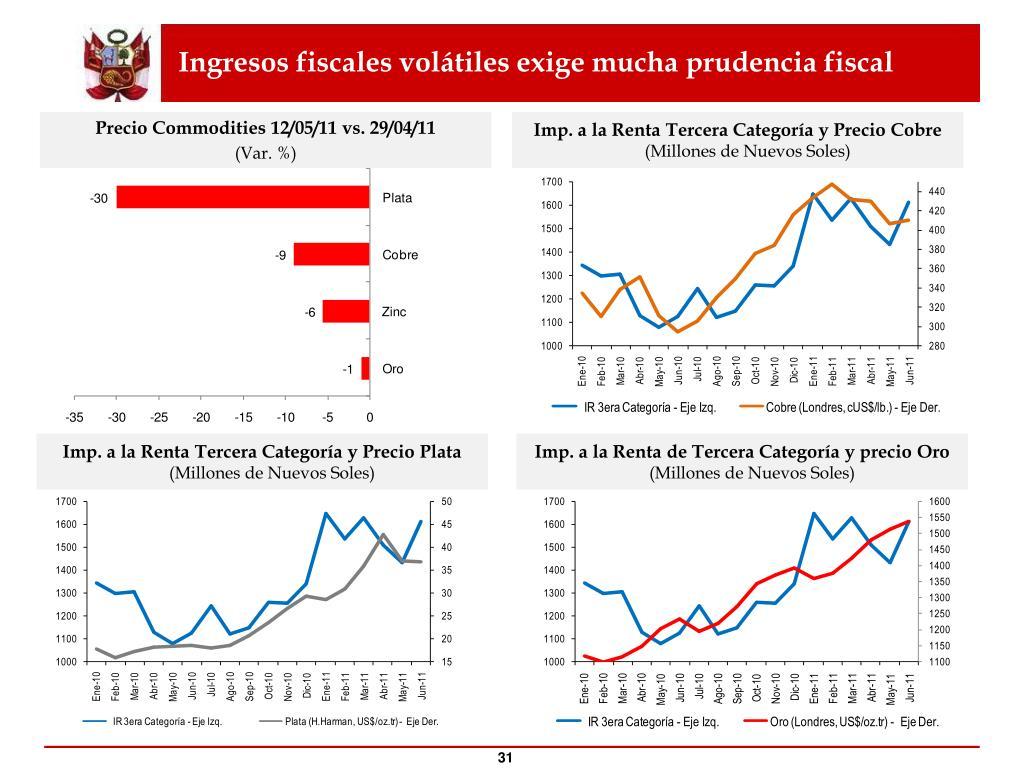 Ingresos fiscales volátiles exige mucha prudencia fiscal