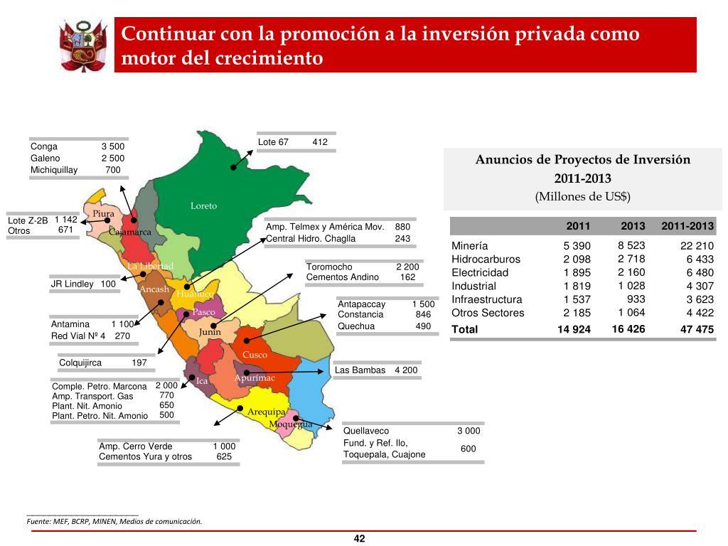 Continuar con la promoción a la inversión privada como motor del crecimiento