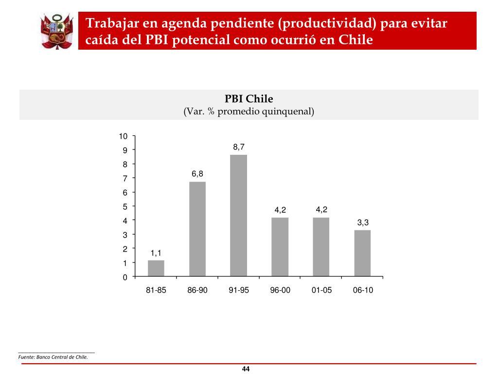 Trabajar en agenda pendiente (productividad) para evitar caída del PBI potencial como ocurrió en Chile