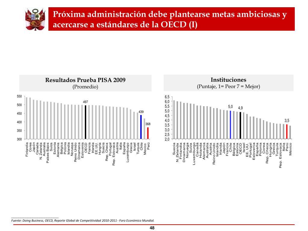 Próxima administración debe plantearse metas ambiciosas y acercarse a estándares de la OECD (I)