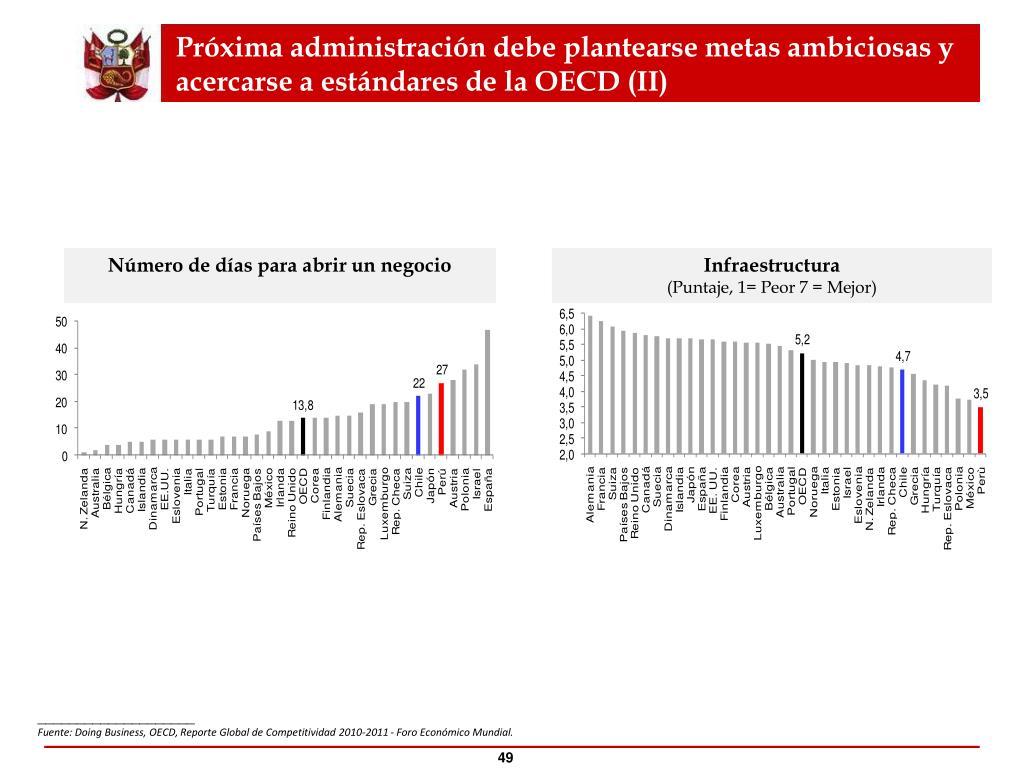 Próxima administración debe plantearse metas ambiciosas y acercarse a estándares de la OECD (II)