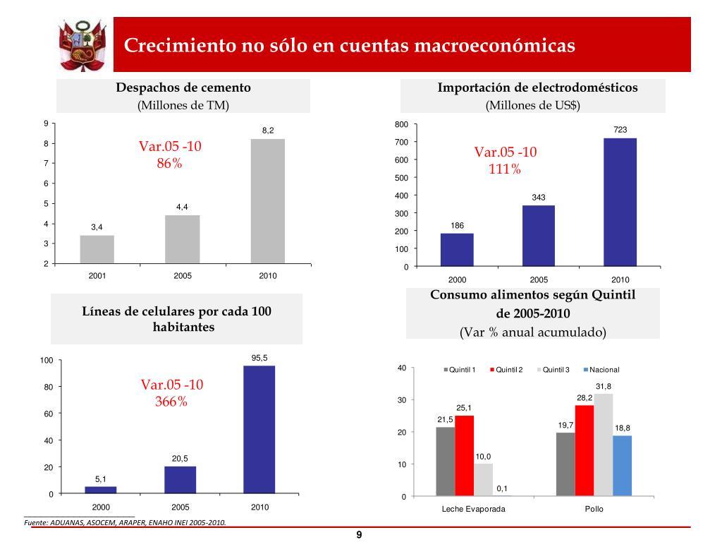 Crecimiento no sólo en cuentas macroeconómicas