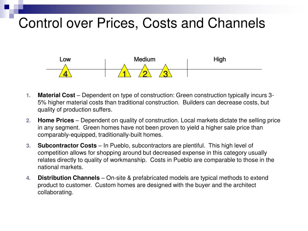 Control over Prices, Costs and Channels