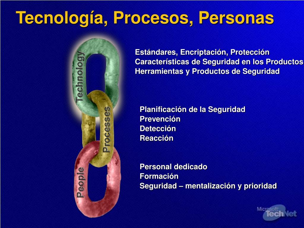 Tecnología, Procesos, Personas