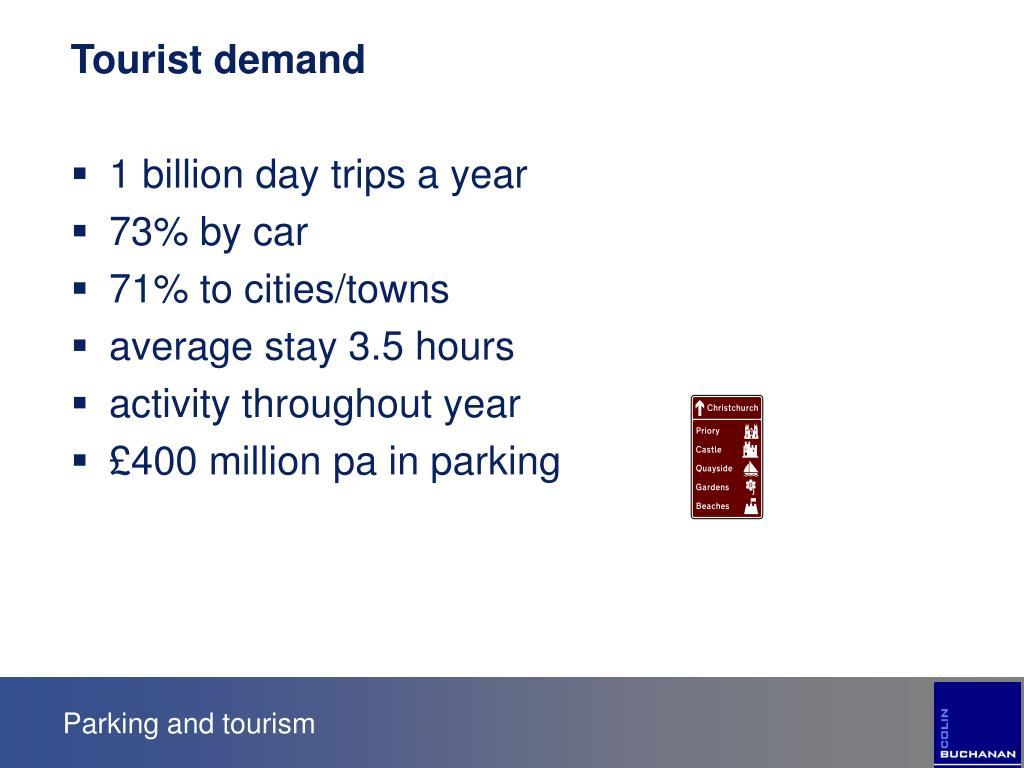 Tourist demand