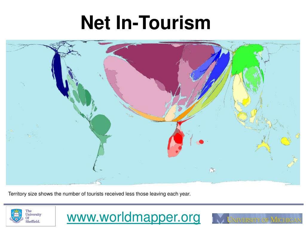 Net In-Tourism