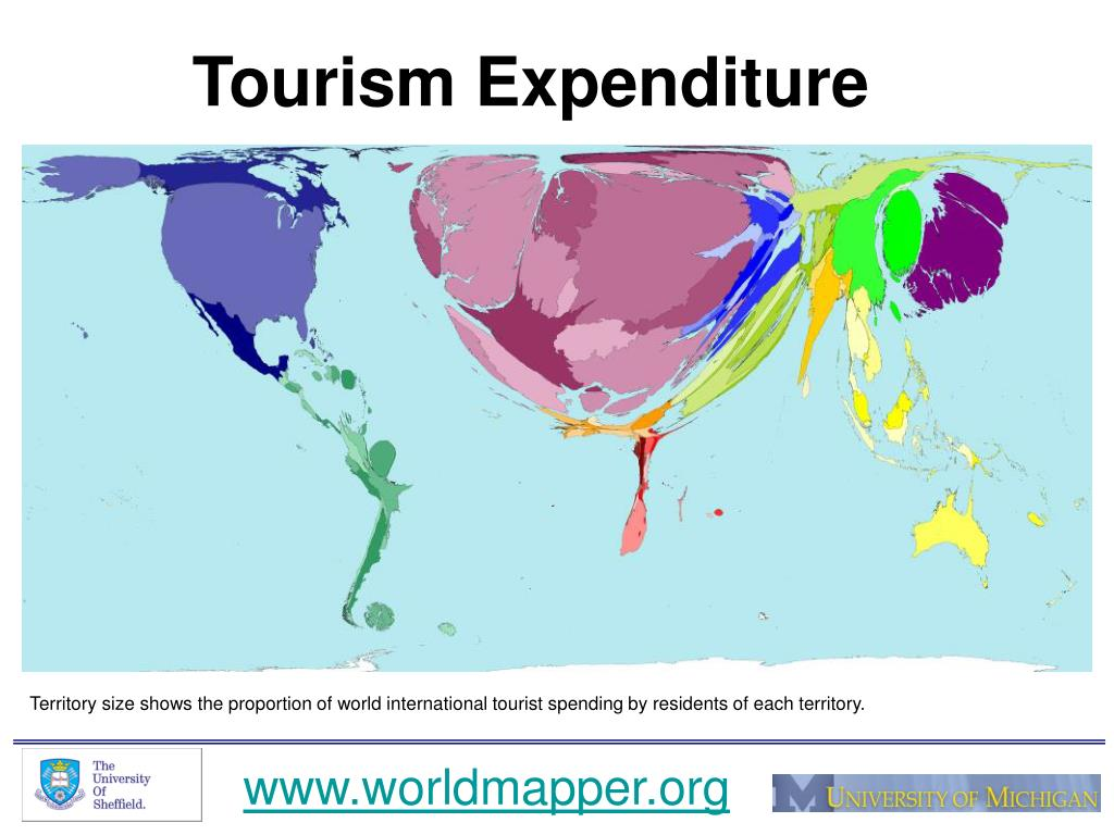 Tourism Expenditure