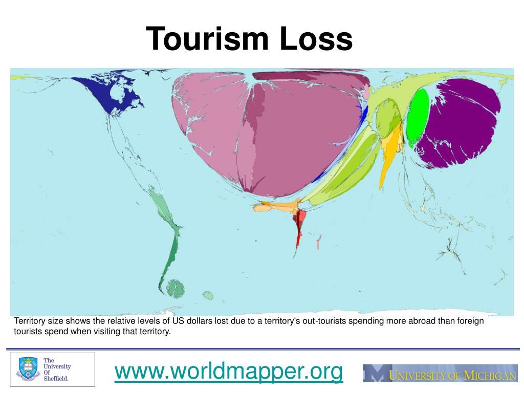 Tourism Loss