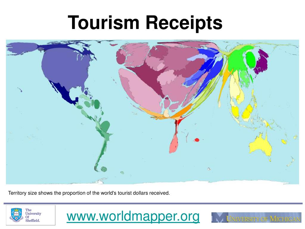 Tourism Receipts