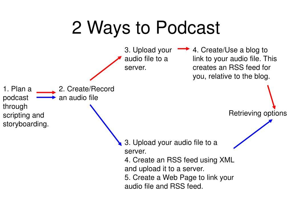 2 Ways to Podcast