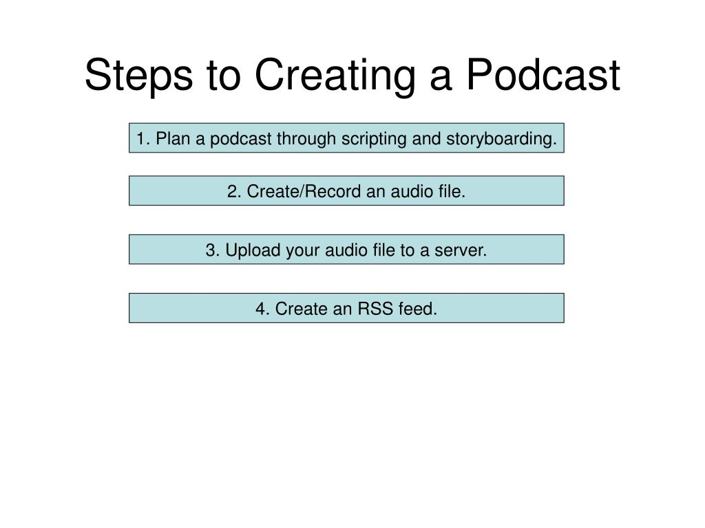 Steps to Creating a Podcast