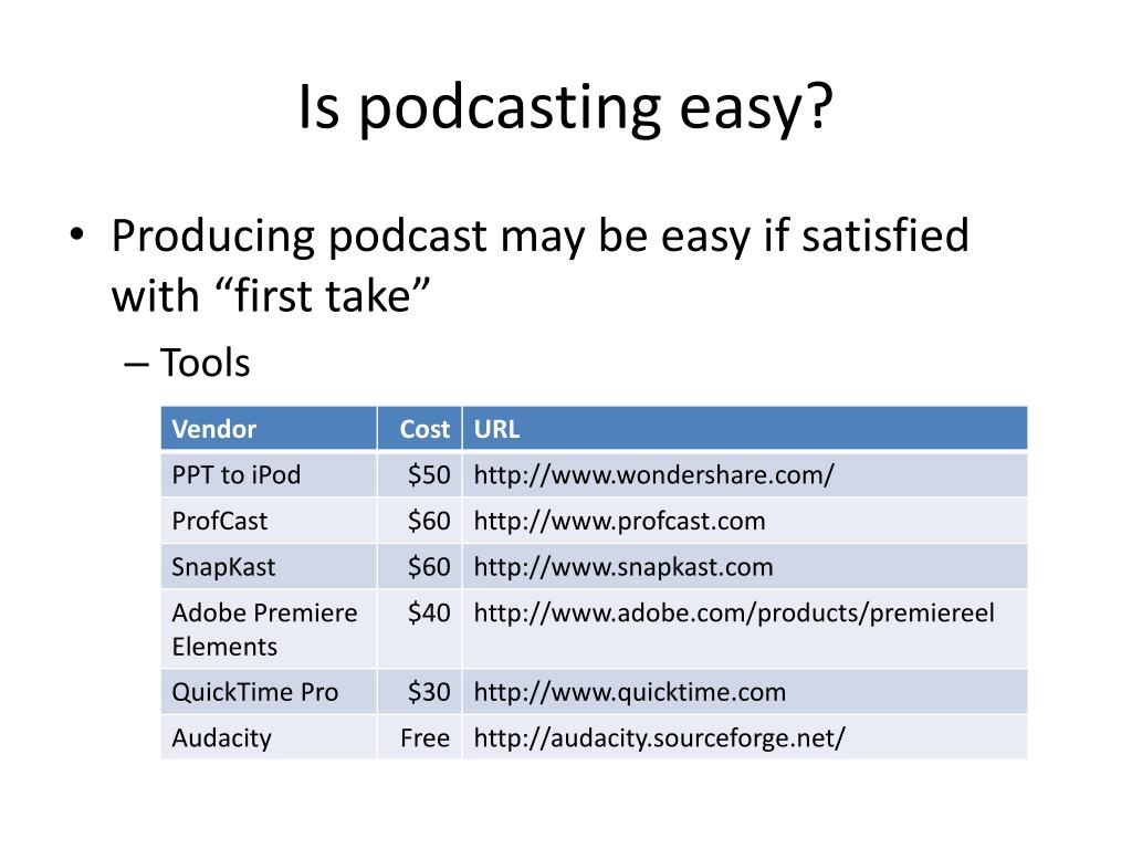 Is podcasting easy?