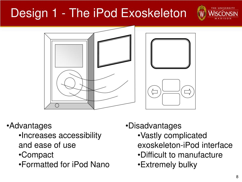 Design 1 - The iPod Exoskeleton
