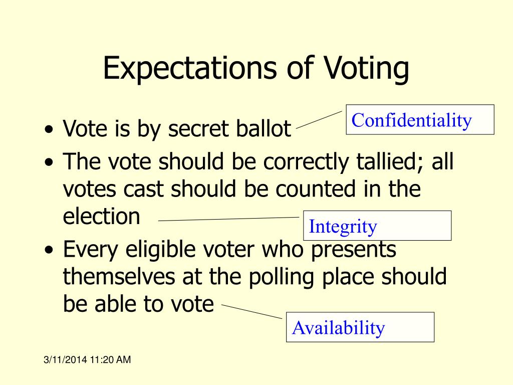 Expectations of Voting