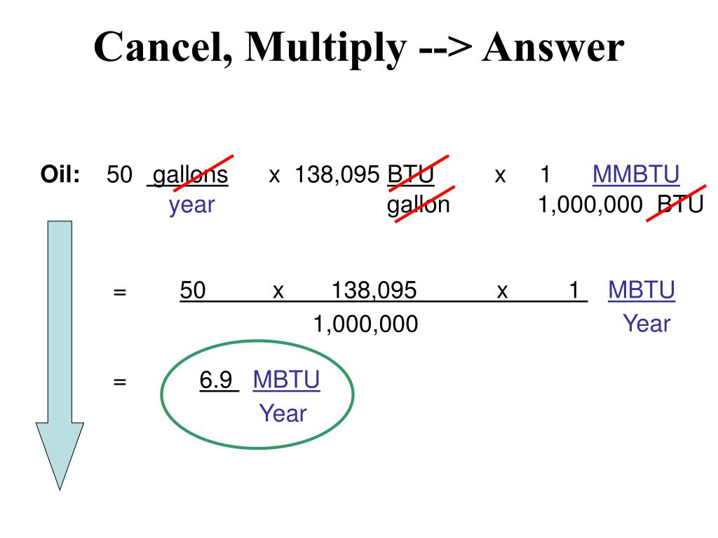 Cancel, Multiply --> Answer
