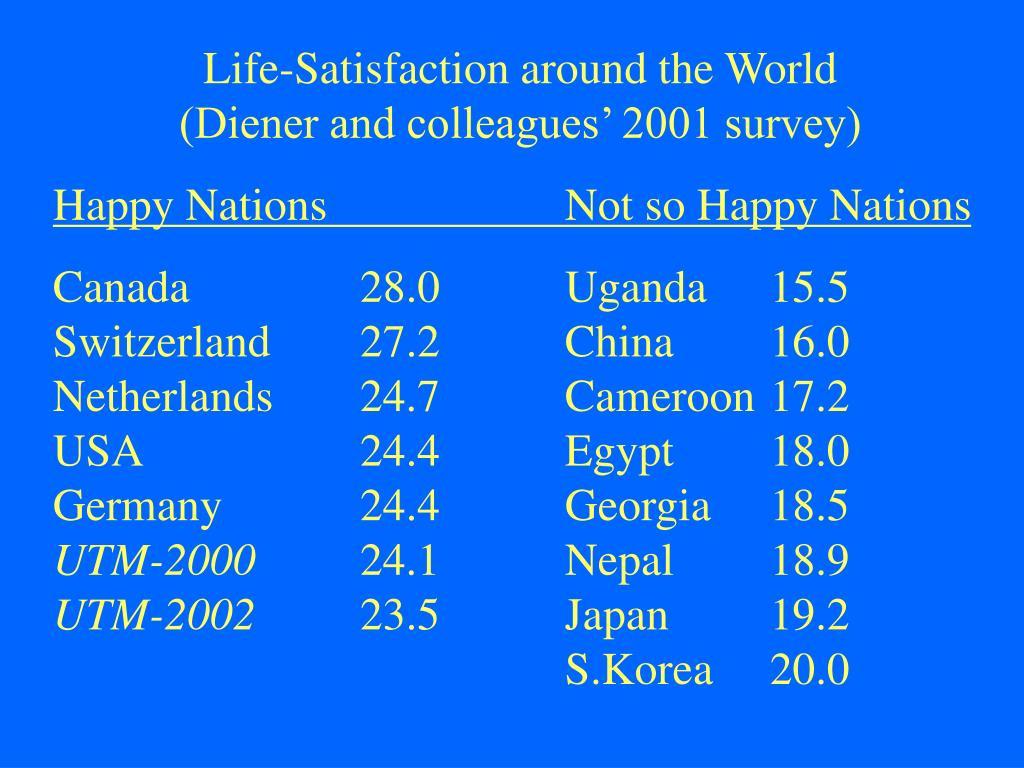 Life-Satisfaction around the World
