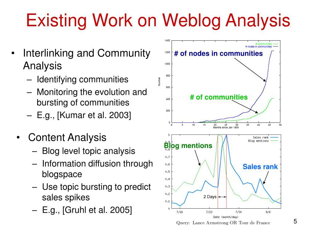 Existing Work on Weblog Analysis