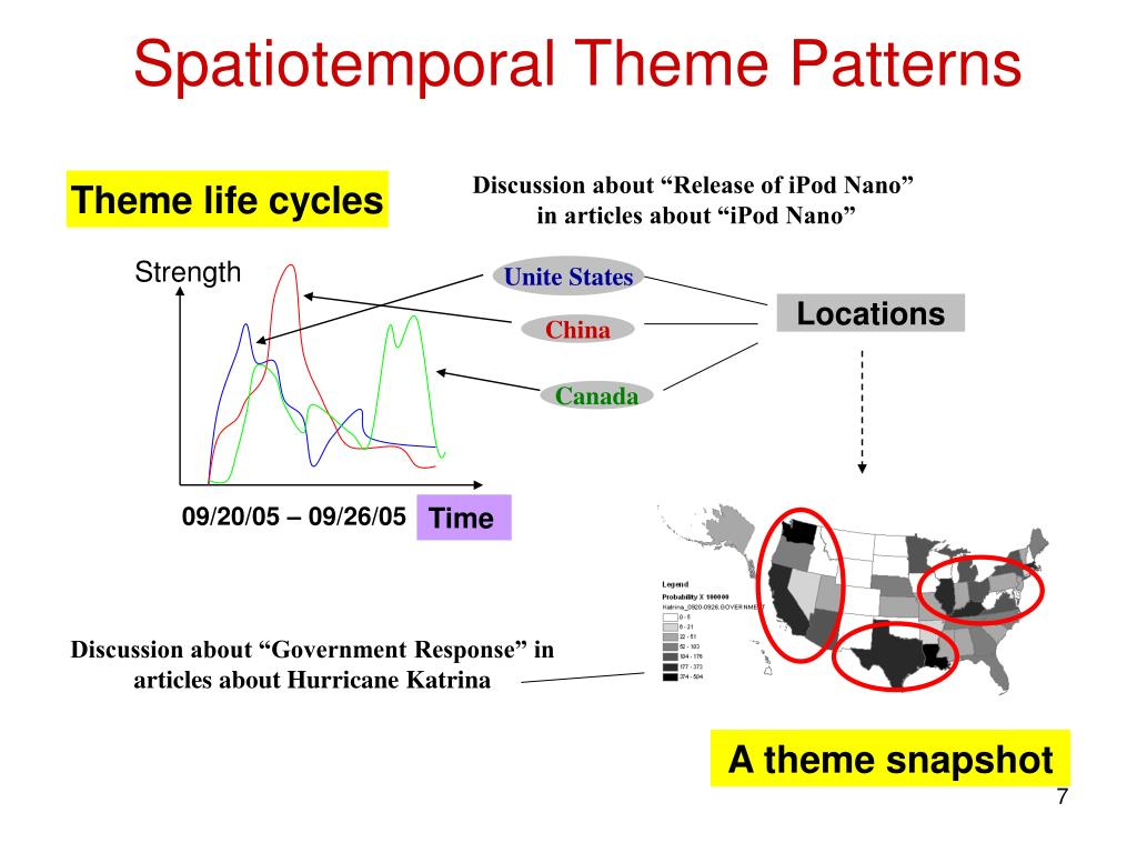 Spatiotemporal Theme Patterns