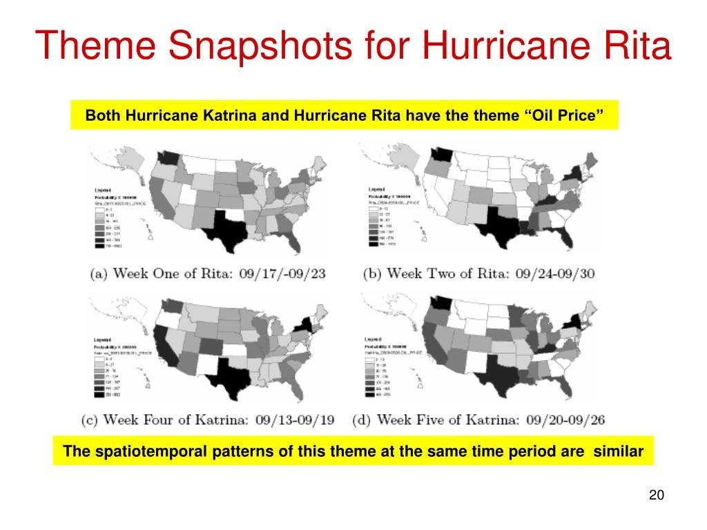 Theme Snapshots for Hurricane Rita
